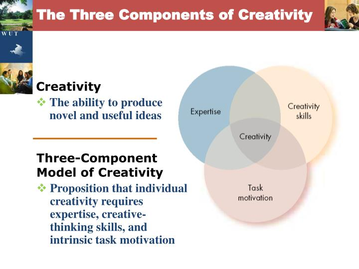 The Three Components of Creativity