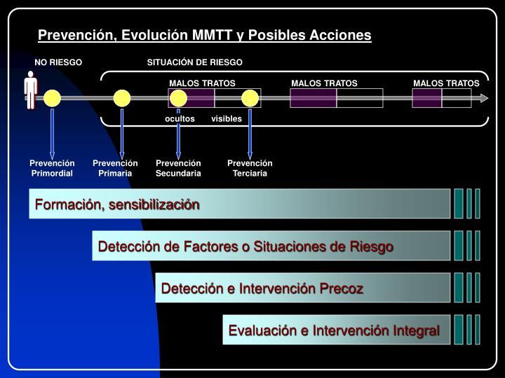 Prevención, Evolución MMTT y Posibles Acciones