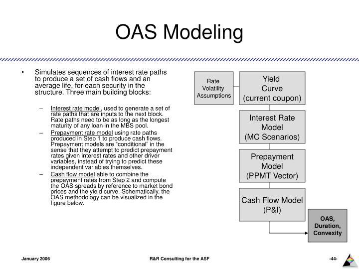 OAS Modeling