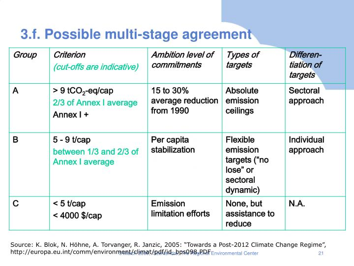 3.f. Possible multi-stage agreement