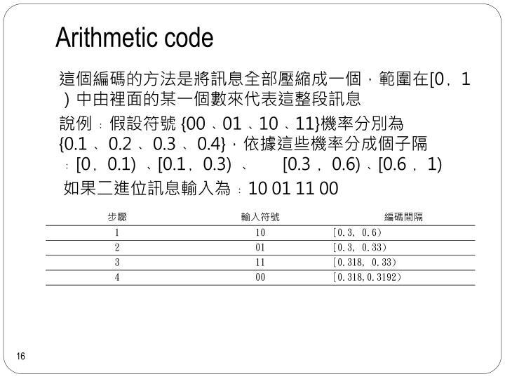 Arithmetic code