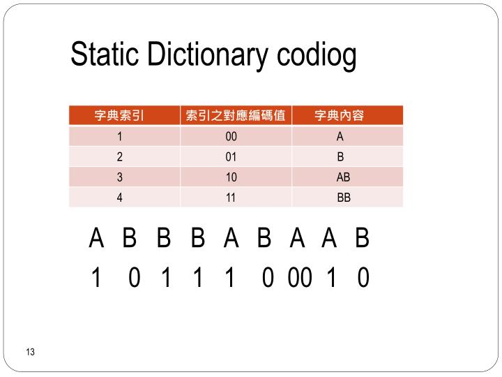 Static Dictionary codiog