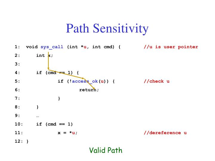 Path Sensitivity