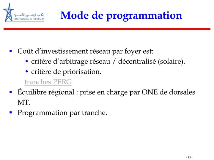 Mode de programmation