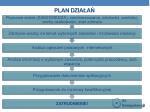 plan dzia a