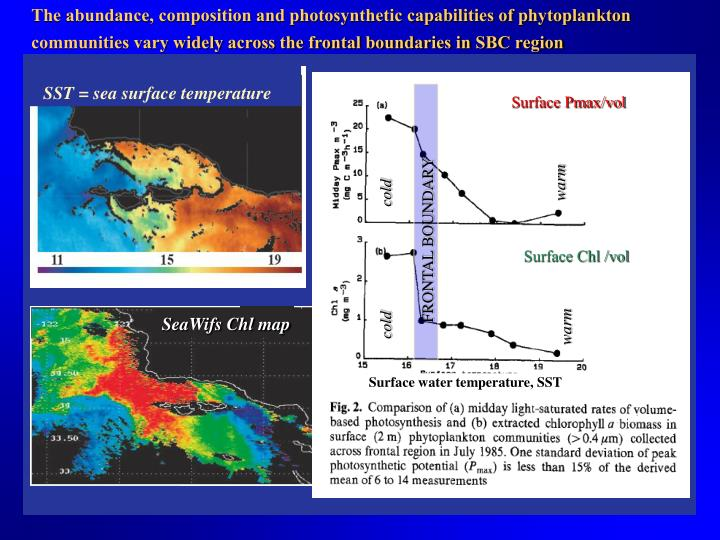 The abundance, composition and photosynthetic capabilities of phytoplankton communities vary widely across the frontal boundaries in SBC region