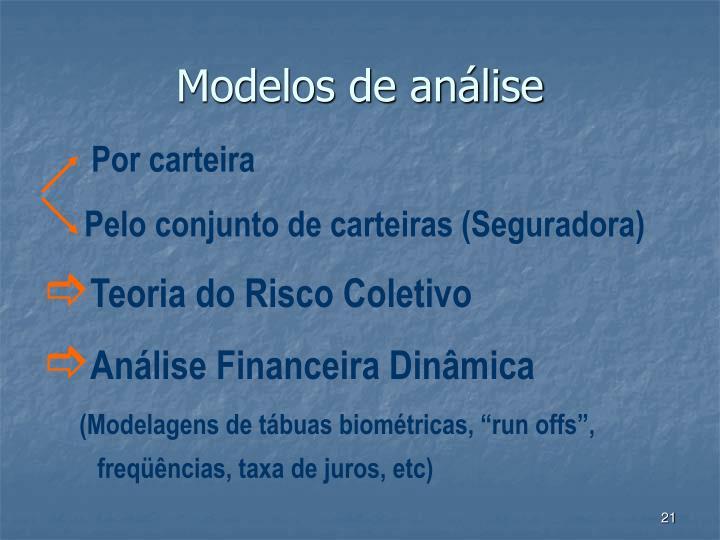Modelos de análise