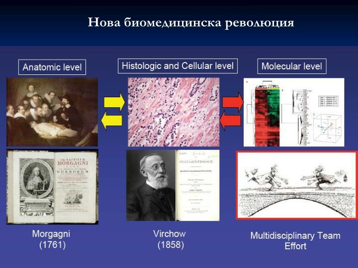 Нова биомедицинска революция
