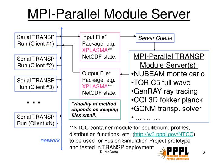 MPI-Parallel Module Server