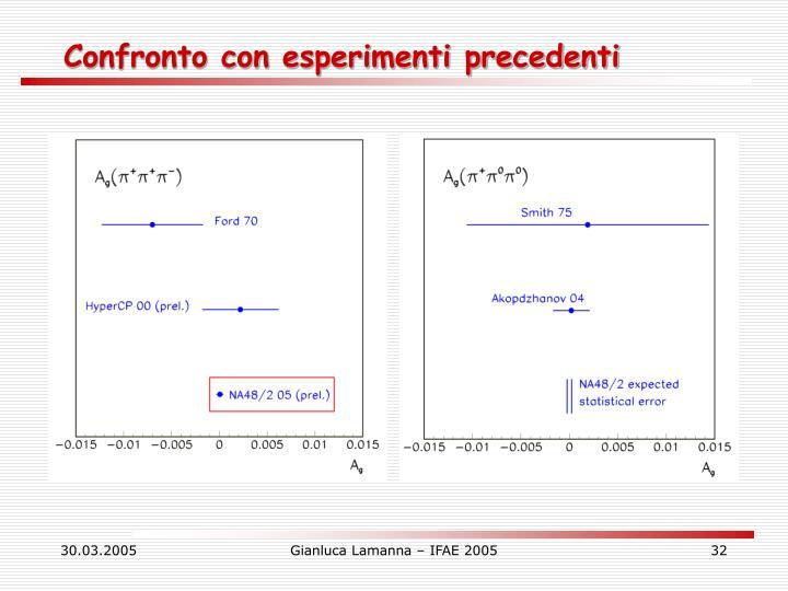 Confronto con esperimenti precedenti