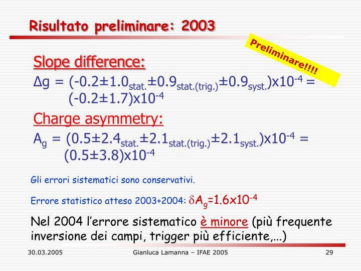 Risultato preliminare: 2003