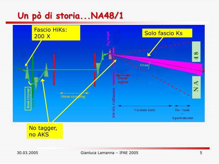 Un pò di storia...NA48/1