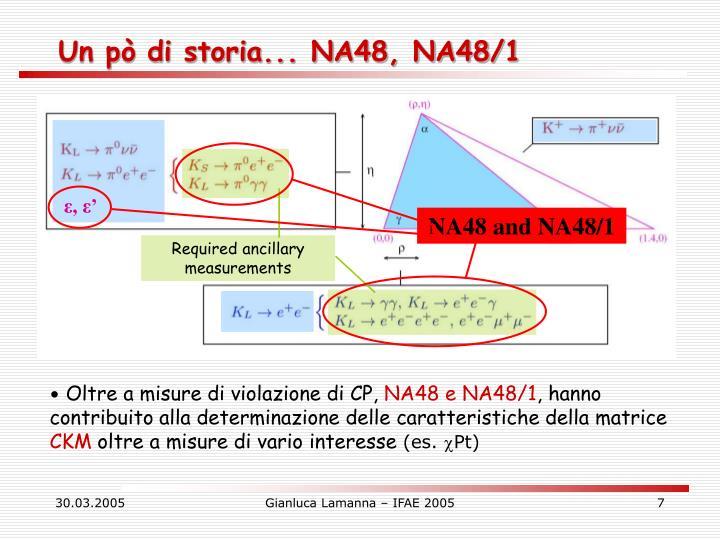 Un pò di storia... NA48, NA48/1