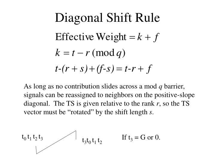 Diagonal Shift Rule