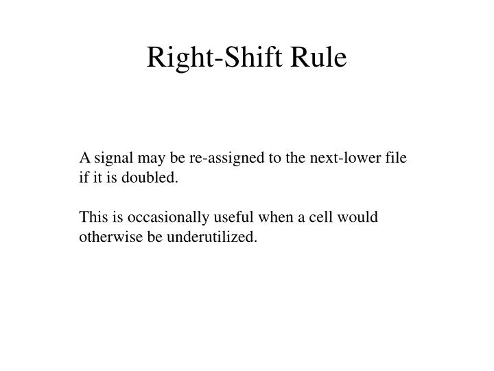 Right-Shift Rule