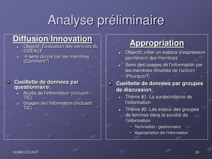 Diffusion/Innovation
