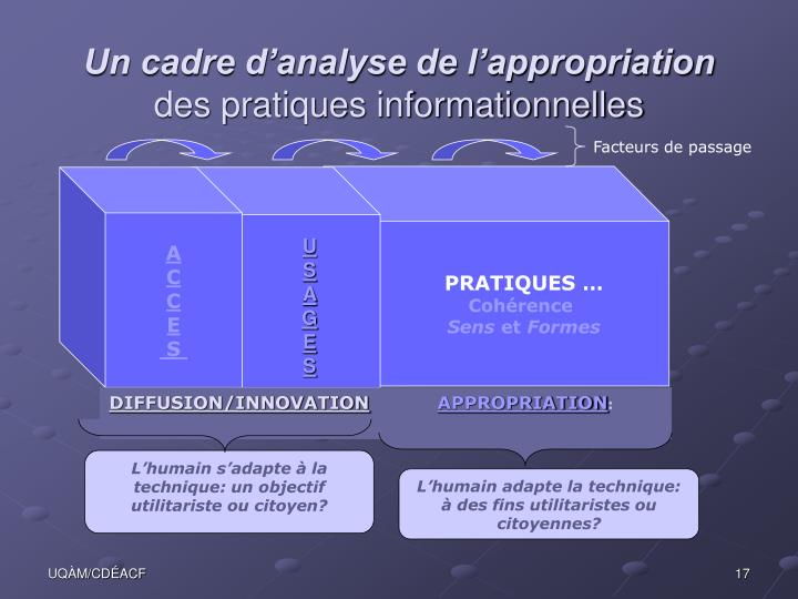Un cadre d'analyse de l'appropriation