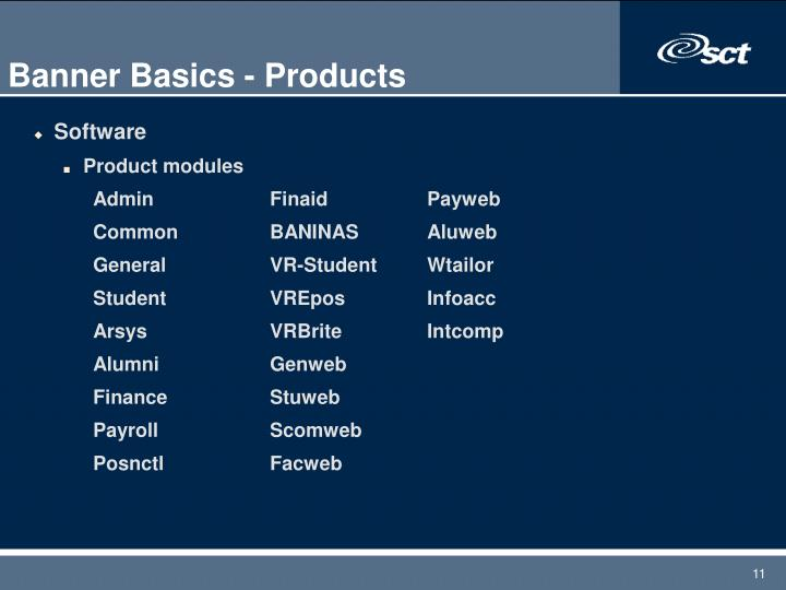 Banner Basics - Products