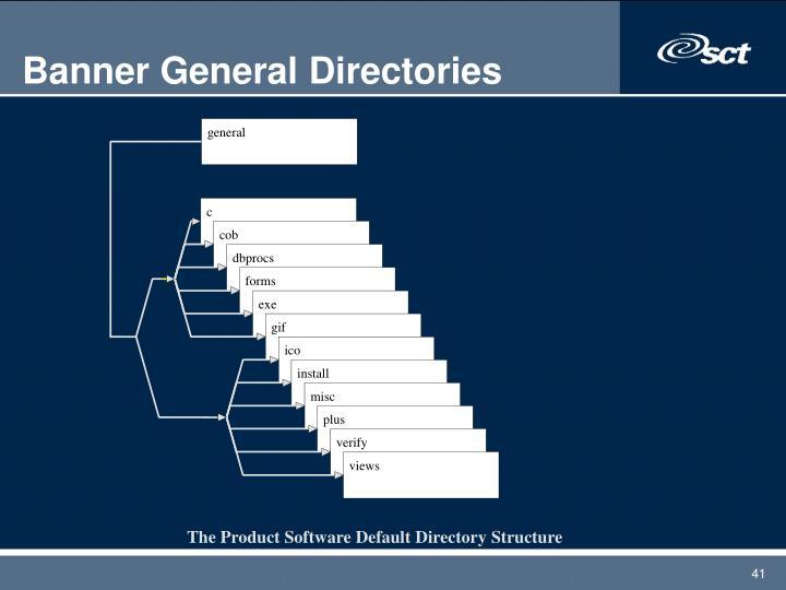 Banner General Directories