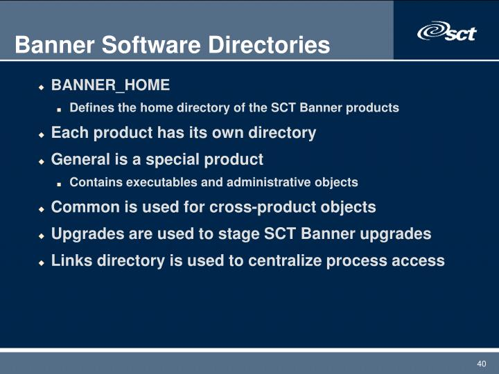 Banner Software Directories