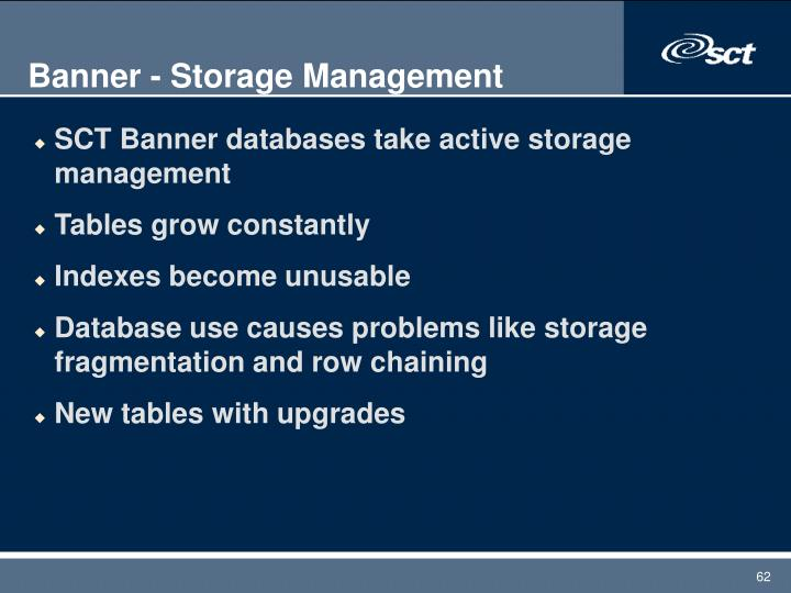 Banner - Storage Management