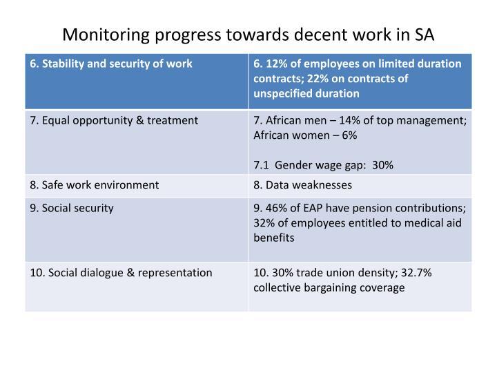 Monitoring progress towards decent work in SA