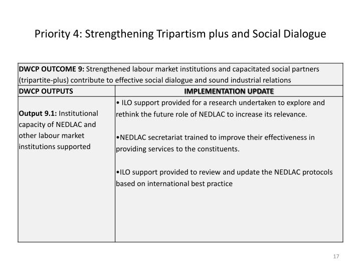 Priority 4: Strengthening Tripartism plus and Social Dialogue