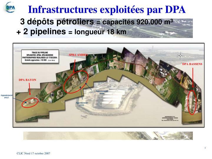 Infrastructures exploitées par DPA