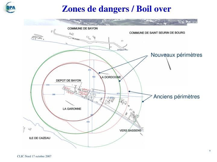 Zones de dangers / Boil over