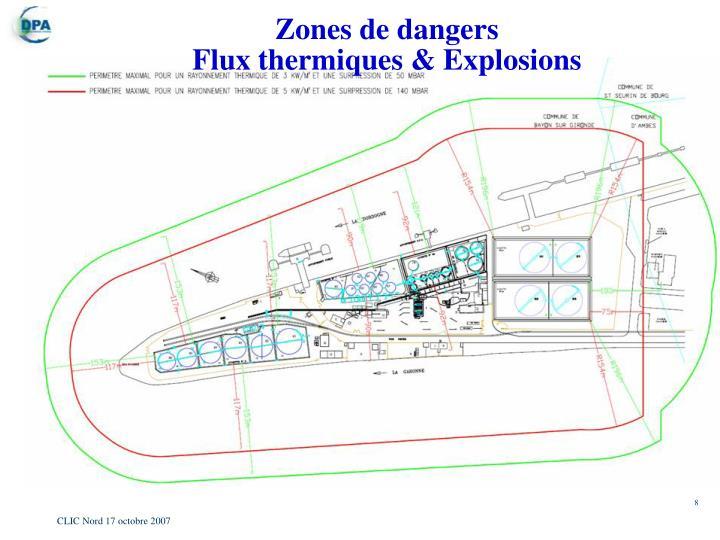 Zones de dangers