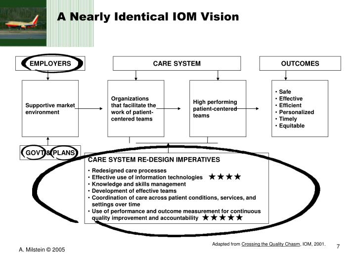 A Nearly Identical IOM Vision