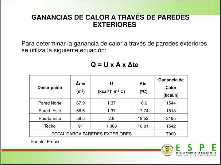 GANANCIAS DE CALOR A TRAVÉS DE PAREDES EXTERIORES