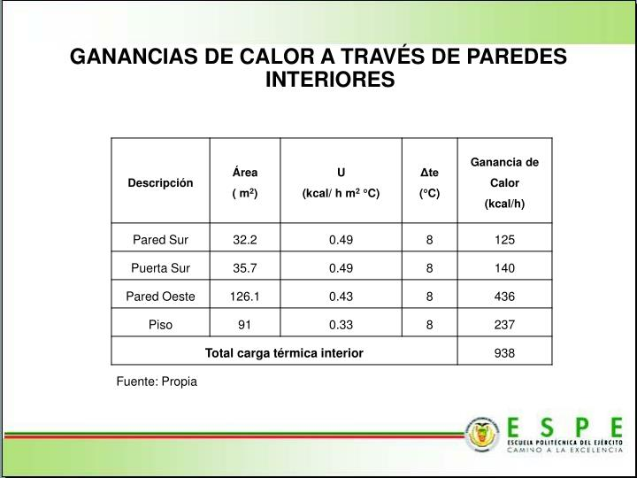 GANANCIAS DE CALOR A TRAVÉS DE PAREDES INTERIORES