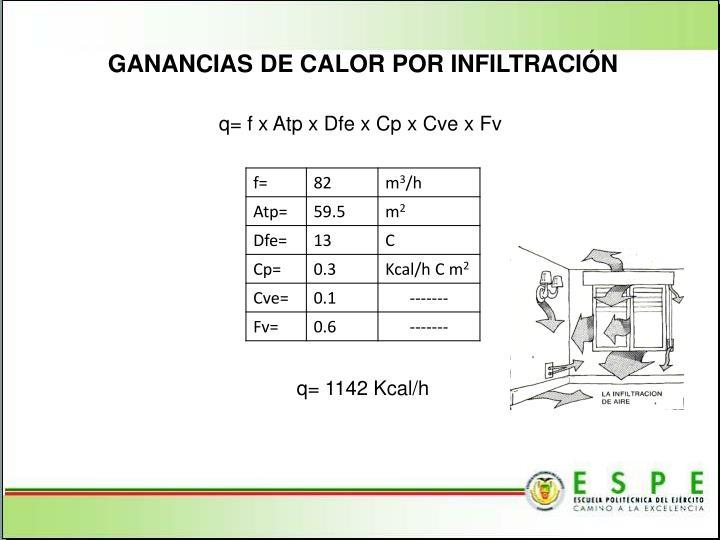 GANANCIAS DE CALOR POR INFILTRACIÓN