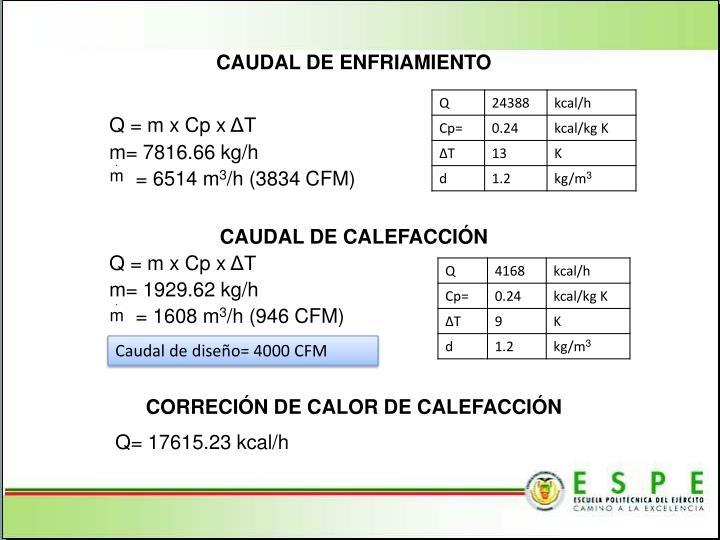 CAUDAL DE ENFRIAMIENTO