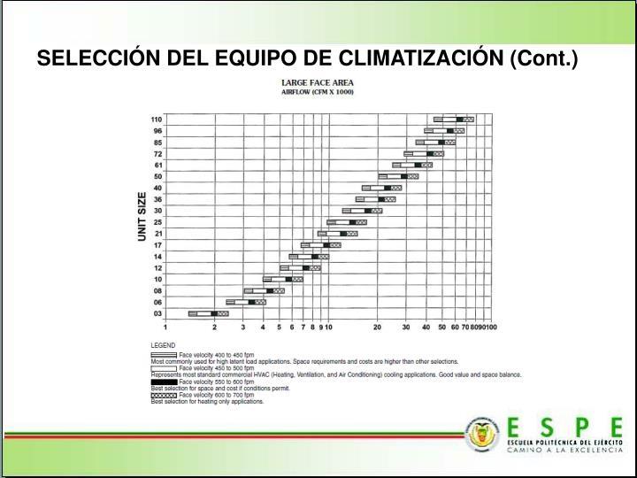 SELECCIÓN DEL EQUIPO DE CLIMATIZACIÓN (Cont.)