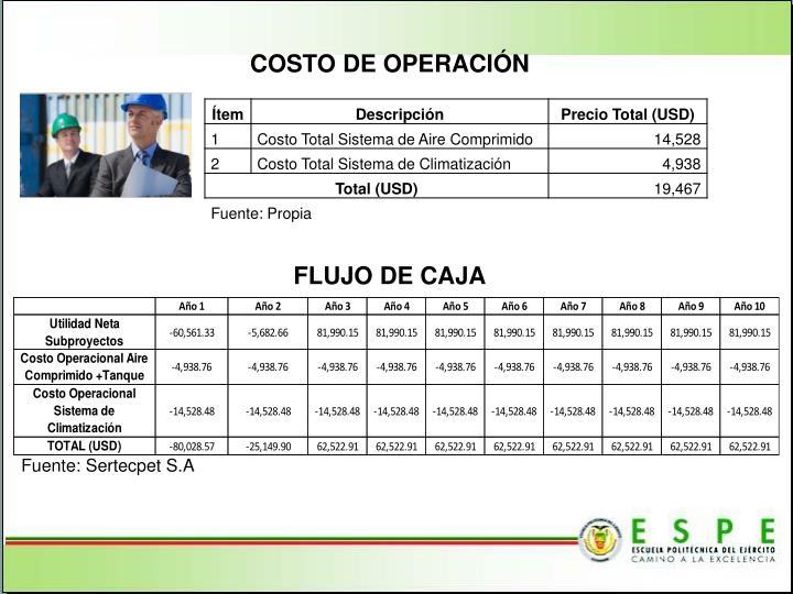 COSTO DE OPERACIÓN