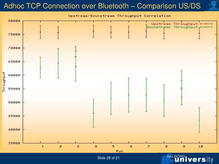 Adhoc TCP Connection over Bluetooth – Comparison US/DS