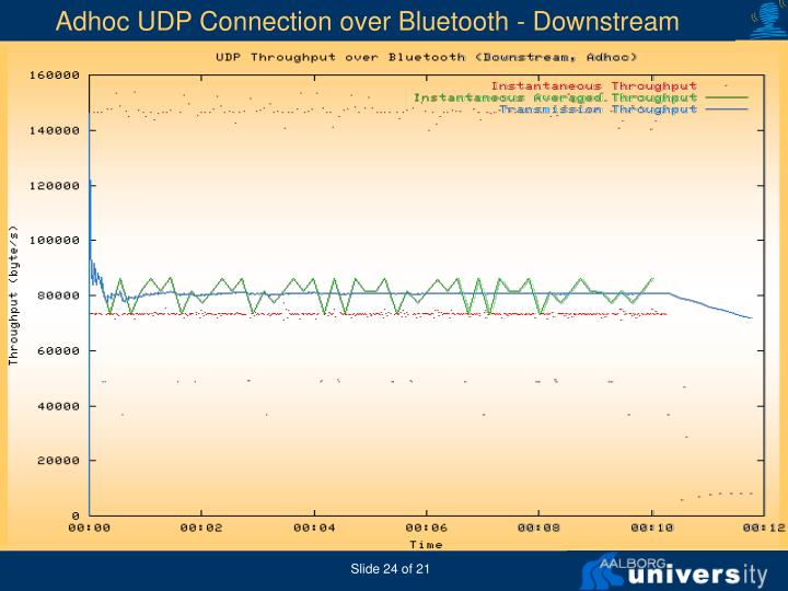 Adhoc UDP Connection over Bluetooth - Downstream
