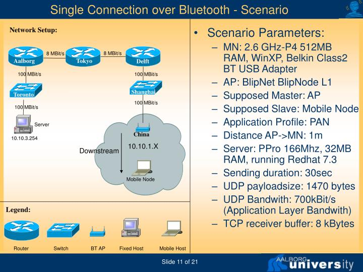 Single Connection over Bluetooth - Scenario