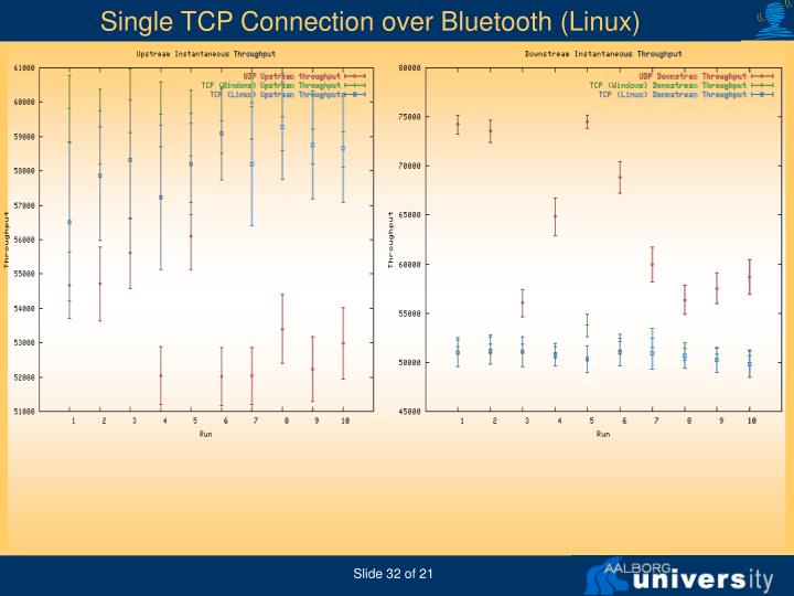 Single TCP Connection over Bluetooth (Linux)