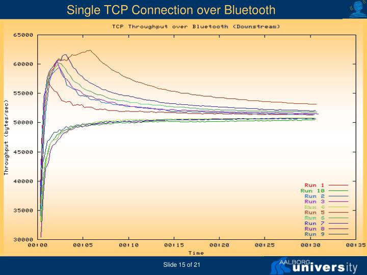 Single TCP Connection over Bluetooth