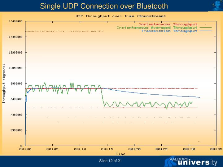 Single UDP Connection over Bluetooth