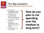the big question cutting spending over the medium to long term