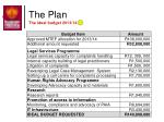 the plan the ideal budget 2013 14