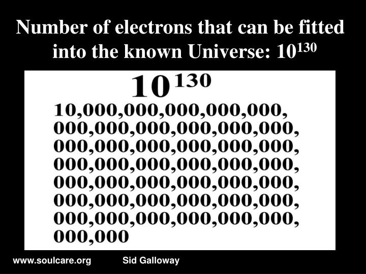 Number of electrons that can be fitted               into the known Universe: 10