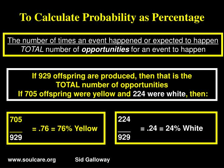 To Calculate Probability as Percentage