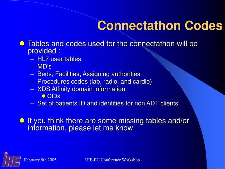 Connectathon Codes