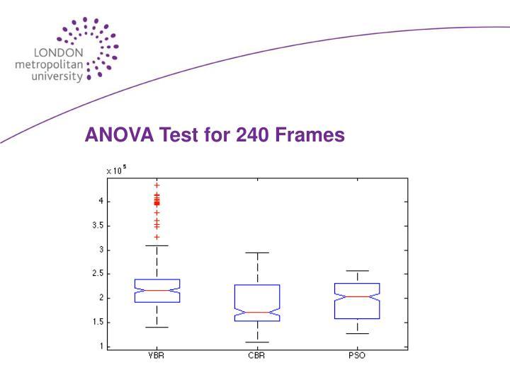 ANOVA Test for 240 Frames