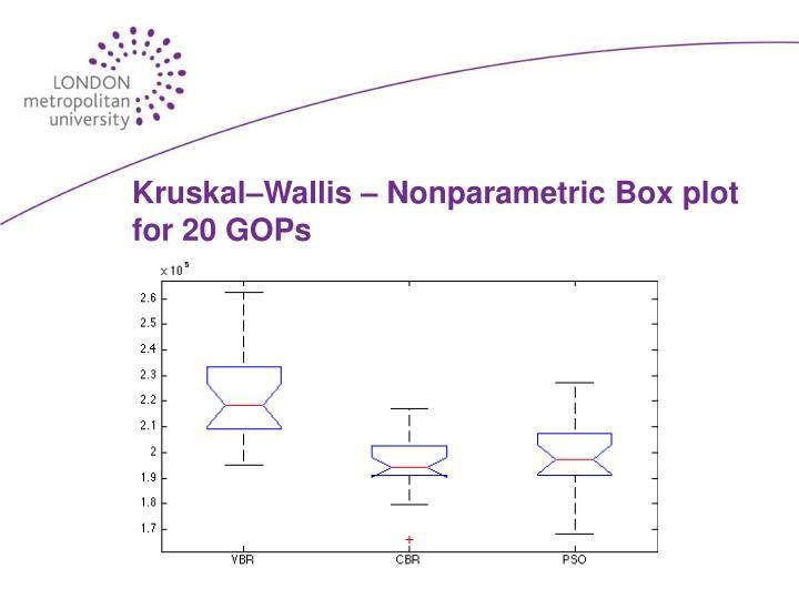 Kruskal–Wallis – Nonparametric Box plot for 20 GOPs